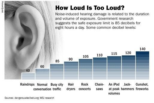 how-loud
