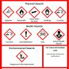 NEW Hazard symbols